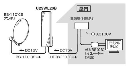 BS・CSミキサー(混合器)内蔵(U2SWL20B)