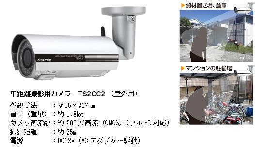 中距離撮影用カメラ TS2CC2