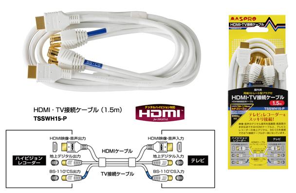 テレビの大画面で写真や動画を楽しめる!HDMI …