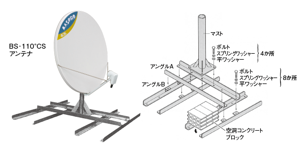 https://www.maspro.co.jp/products/files/EM75_BCANT-01.png